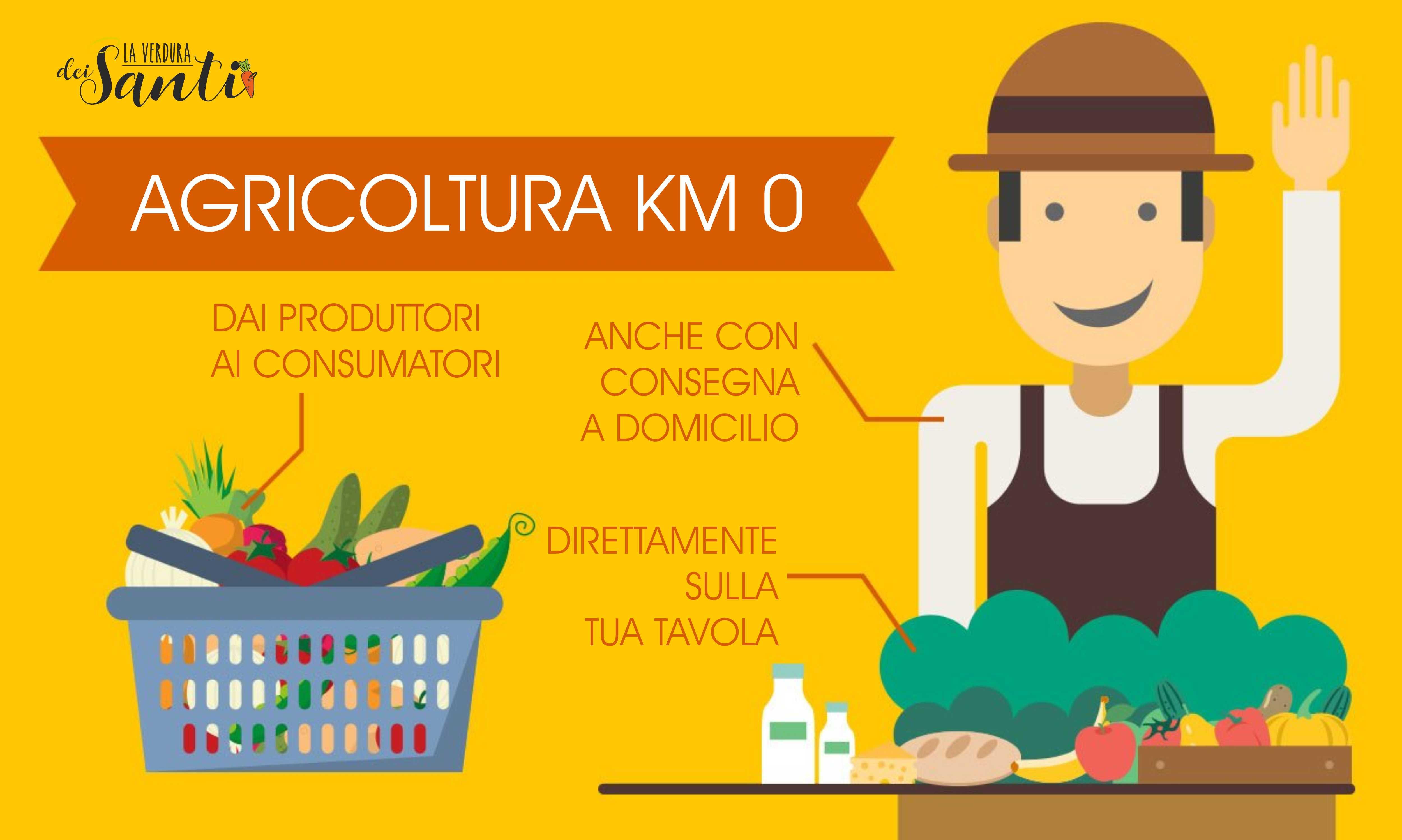 Agricoltura Km 0: cosa significa e perché è così importante?